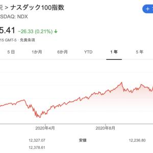 ナスダック100(NASDAQ100)の構成銘柄入れ替えと基準を解説【2020年12月】