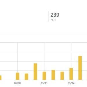 グーグルアドセンスの審査に通ってから約2ヶ月経ったので近況。収入は……?