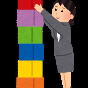 【投資信託】楽天証券×楽天カードの積立購入で1%のポイントが付く!