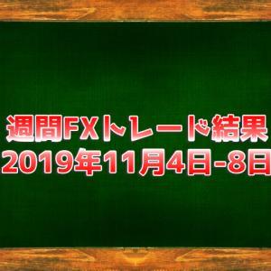 大きなマイナスから小さく復活したFXトレード│週間FXトレード結果・2019年11月4日-8日