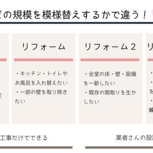 【解決】リノベーションとリフォームの違いを教えて欲しい!
