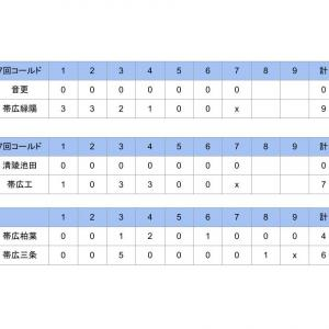 9/12の試合【秋季大会】第74回北海道秋季高校野球大会6