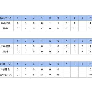 9/13の試合【秋季大会】第74回北海道秋季高校野球大会7