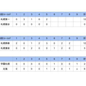 9/15の試合【秋季大会】第74回北海道秋季高校野球大会9