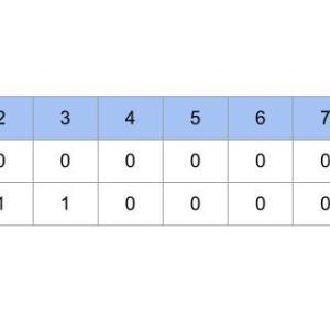 9/17の試合【秋季大会】第74回北海道秋季高校野球大会11
