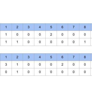 代表出そろう!!9/20の試合【秋季大会】第74回北海道秋季高校野球大会14