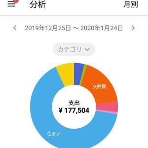 2020年1月の家計簿