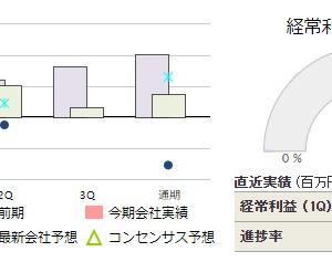 北海道・東北地方の企業銘柄分析 8350、みちのく銀行