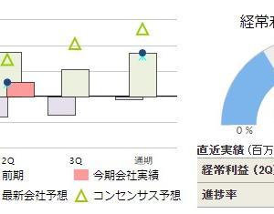 北海道・東北地方の企業分析 5441、太平洋金属