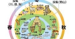 日本列島の川  古荘英雄
