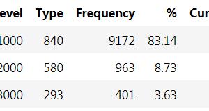 DataBase 3000 基本英単語・熟語