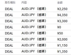 2019/11/12(火)FX 豪ドル +14,450円(デモ) チリツモで妄想通貨が増えて行く