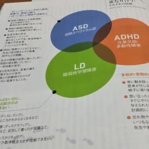 雑誌「プレジデント」に発達障害の記事が掲載されていました。
