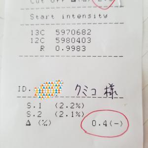 久美コン‼️