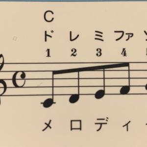 3歳から始めるピアノ ~指番号・音名ふりがな付きで大人の初心者にもオススメ~