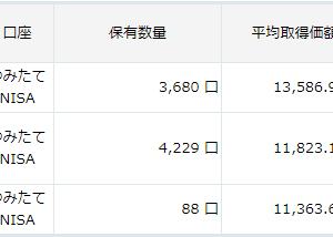 20.つみたてNisa7日目