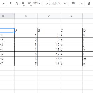 はてなブログに表を表示する方法