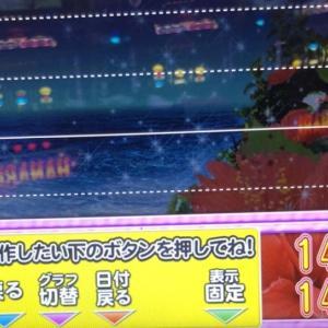 4/12実践結果【グラフ有】
