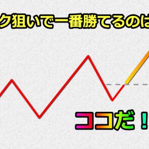 専業トレーダー秘伝 ダウ理論を使ったブレイク狙いで一番勝てる個所はココだ!!