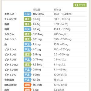 【ダイエット】脂質制限難しいー!!