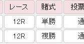 ファイナルレース 高知競馬 2019/11/4