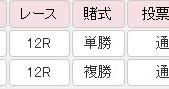 ファイナルレース 高知競馬 2019/11/9