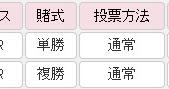 ファイナルレース 高知競馬 2019/11/17