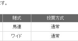 ファイナルレース 高知競馬 2020/06/14
