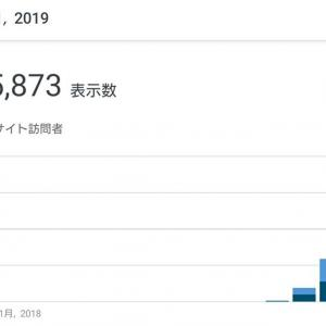 ポケカブログを書き始めて4か月半経ったので経過報告~12月はついに黒字に!!!!!!~