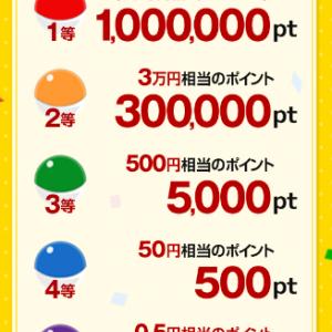 一等は10万円相当のポイント! 11/17まで楽天カード申請で9000円ゲット!