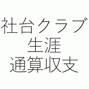 社台クラブ馬通算収支概算7年目(2003)【生涯成績】