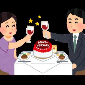 創立記念日と給料日【期間工番外編】