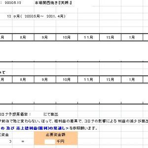人生初めての借り入れ?・日本政策金融公庫に行ってきました~。<参考:自主作成資料編>