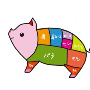 神奈川のお肉屋さん 食生活ロピアの値段が恐ろしい(2018年)