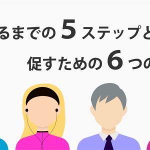 売上アップに役立つ具体的な広告手法!売れるまでの5ステップと促すための6つの要素
