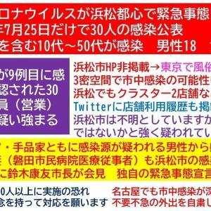『浜松 コロナ』についてTwitterの反応