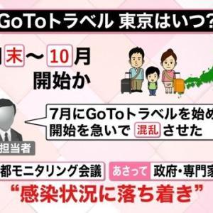 『GoToイート』についてTwitterの反応