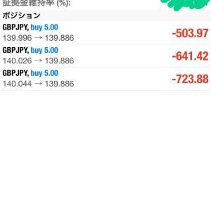 本日の取引 2019年11月7日 GOLDで77万の利益!!