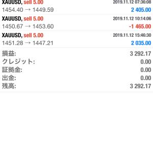 本日の取引 2019年11月12日 GOLDで35万の利益!!