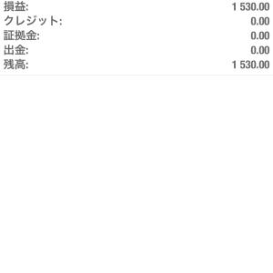 【FX・BO日誌】本日の取引 2019年11月19 日 GOLDで15万の利益!!