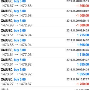 【FX・BO日誌】本日の取引 2019年11月20日 GOLDで35万の利益!!