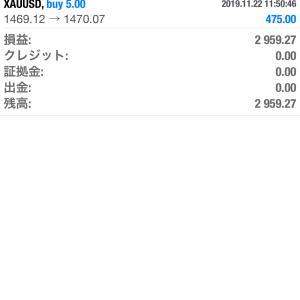 【FX・BO日誌】本日の取引 2019年11月22 日 GOLDで30万の利益!!