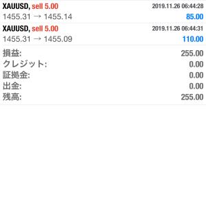 【FX・BO日誌】本日の取引 2019年11月26 日 GOLDで2万7千円の利益!!