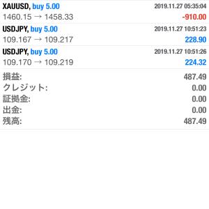 【FX・BO日誌】本日の取引 2019年11月27 日 GOLDとUSD/JPYで5万円の利益!!