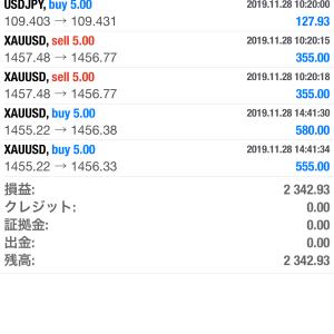 【FX・BO日誌】本日の取引 2019年11月27 日 GOLDで25万円の利益!!