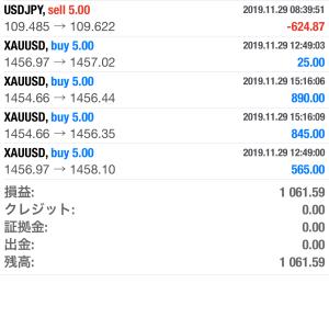 【FX・BO日誌】本日の取引 2019年11月29 日 GOLDとUSD/JPYで10万円の利益!!