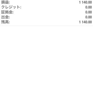 【FX・BO日誌】本日の取引 2019年12月3日 GOLDで12万円の利益!!