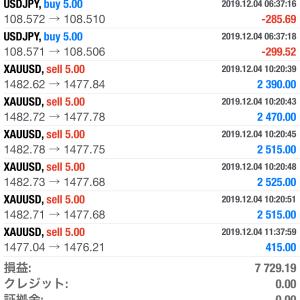 【FX・BO日誌】本日の取引 2019年12月4日 GOLDとUSD/JPYで80万円の利益!!