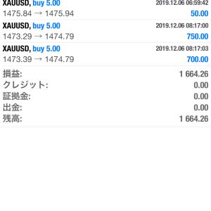 【FX・BO日誌】本日の取引 2019年12月6日 GOLDで18万円の利益!!