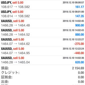 【FX・BO日誌】本日の取引 2019年12月10日 GOLDとUSD/JPYで22万円の利益!!